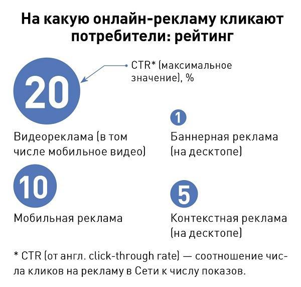 9000b03e9a4a Реклама товаров и услуг в интернете  варианты на разный бюджет