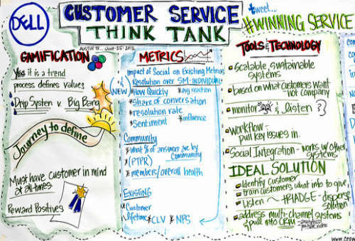 Стандарты обслуживания покупателей, которые обязаны выполнять продавцы 1a129934d83