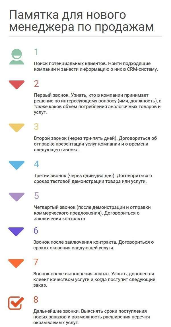 Может ли гражданин украины оформить договор дарения в россии