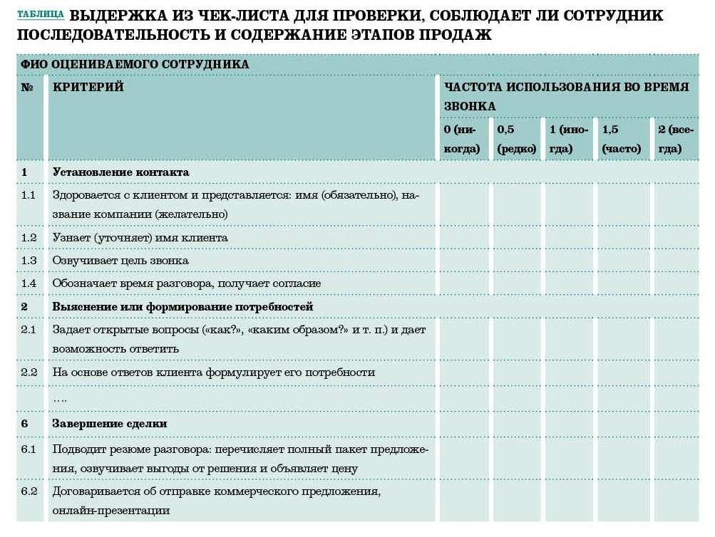 принтере чертеж квалификационные критерии установленные для ответственных сотрудн щедрик