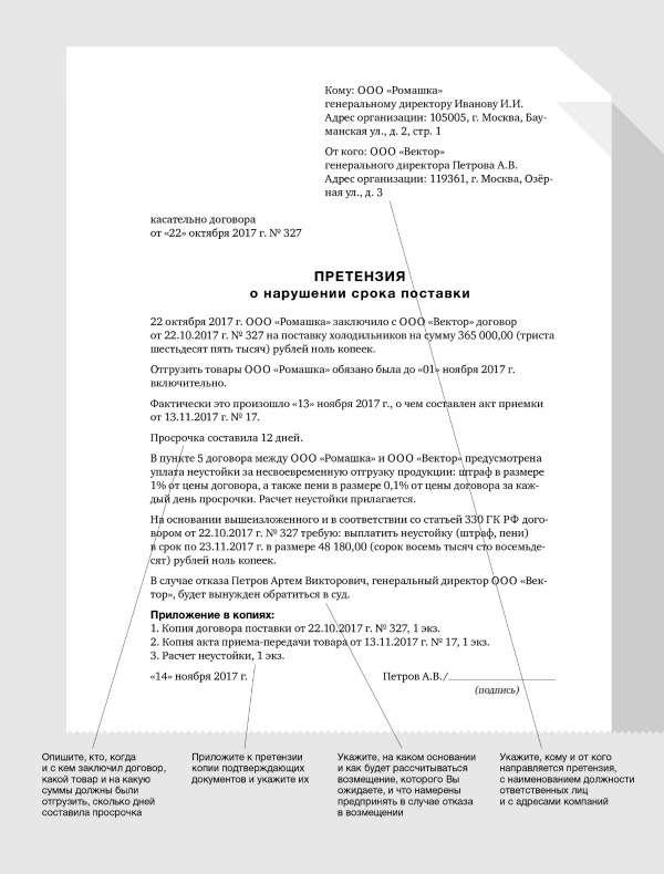 Письмо образец о сроках поставки хитовые файлы.
