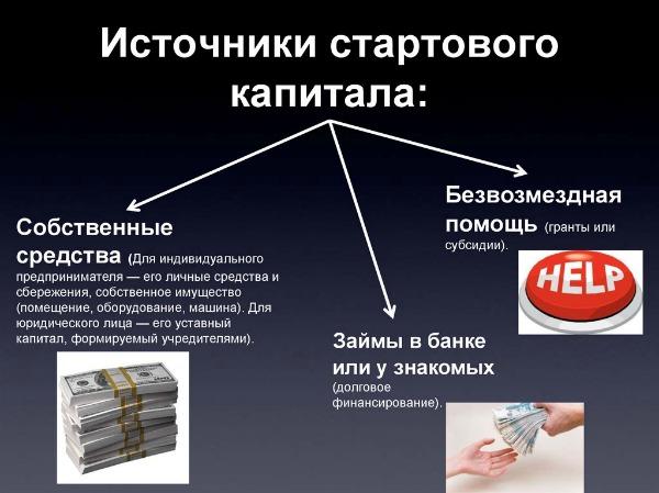 Дам в долг объявления спрос вся россия