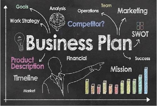 Написание бизнес планов краснодар компоненты бизнес идеи
