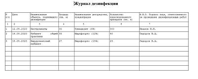 журнал график проведения дезинфекции скачать бесплатно