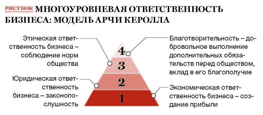 Рубль как пишется куплю монеты москва