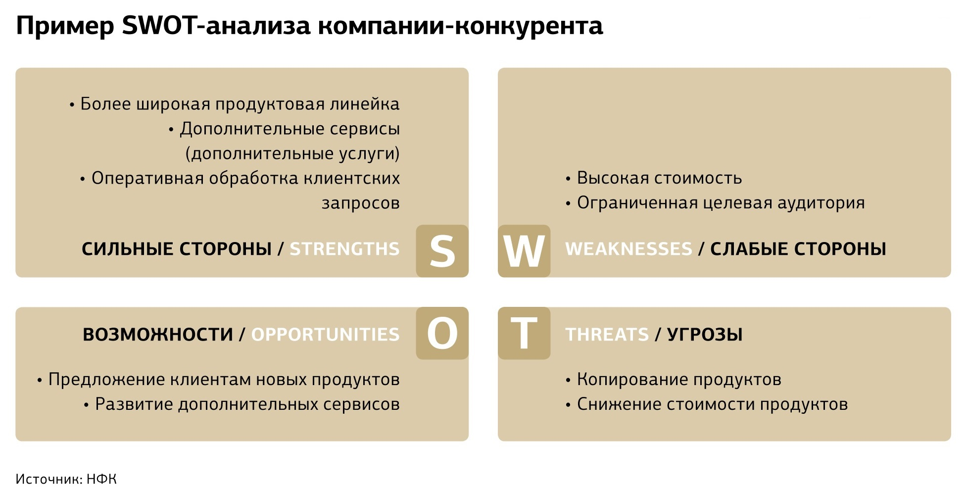 swot bakery View and share this diagram and more in your device or register via your computer to use this template.